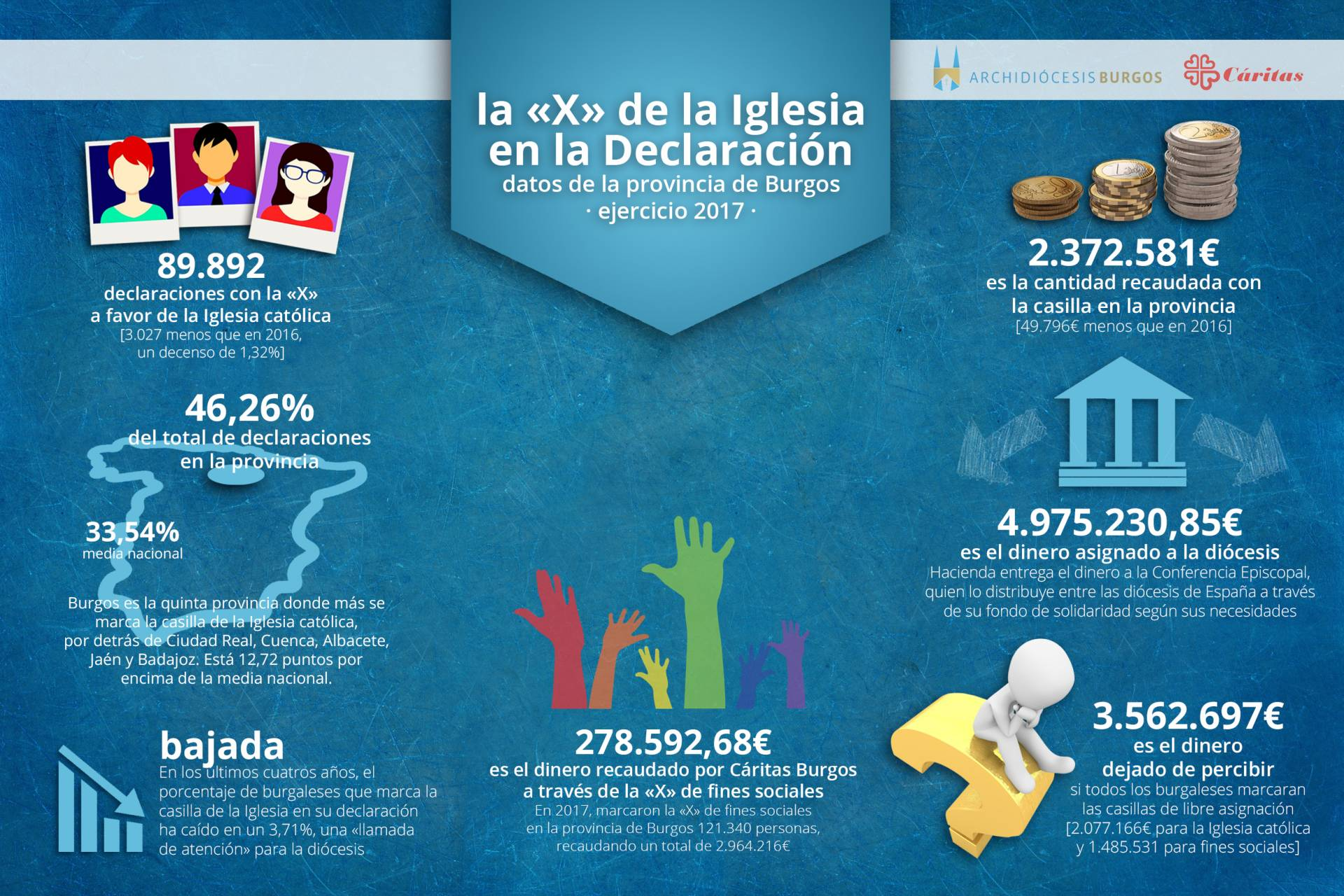 infografico renta 2017